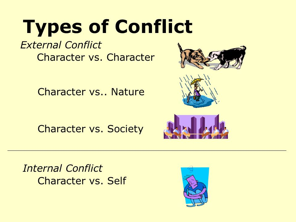 Types of Conflict Character vs..Nature Character vs.