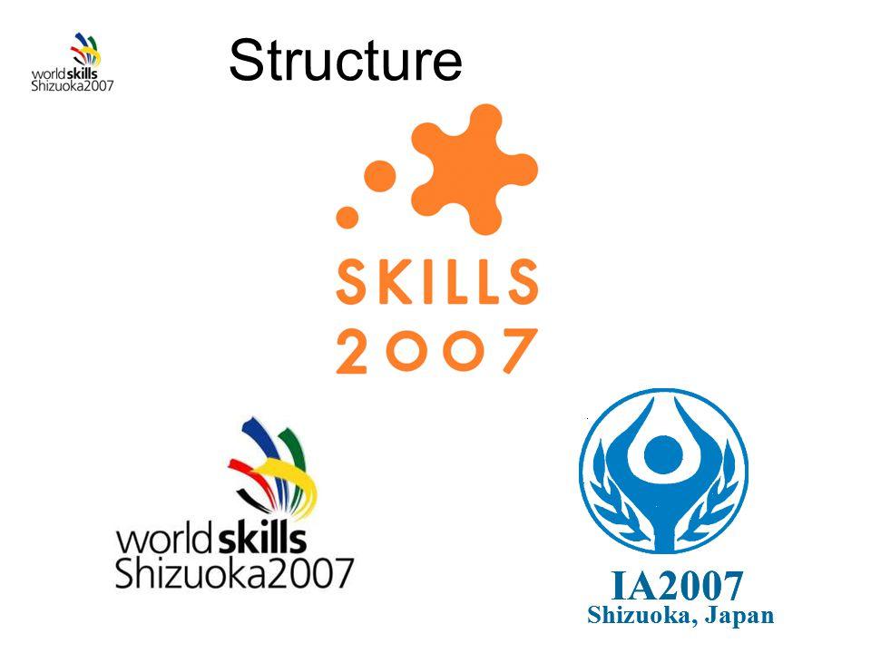 Structure IA2007 Shizuoka, Japan IA2007 Shizuoka, Japan