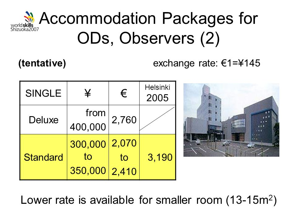 Accommodation Packages for ODs, Observers (2) SINGLE ¥€ Helsinki 2005 Deluxe from 400,000 2,760 Standard 300,000 to 350,000 2,070 to 2,410 3,190 (tentative) exchange rate: €1=¥145 Lower rate is available for smaller room (13-15m 2 )