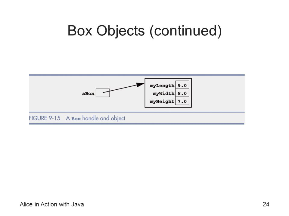 Alice in Action with Java24 Box Objects (continued)