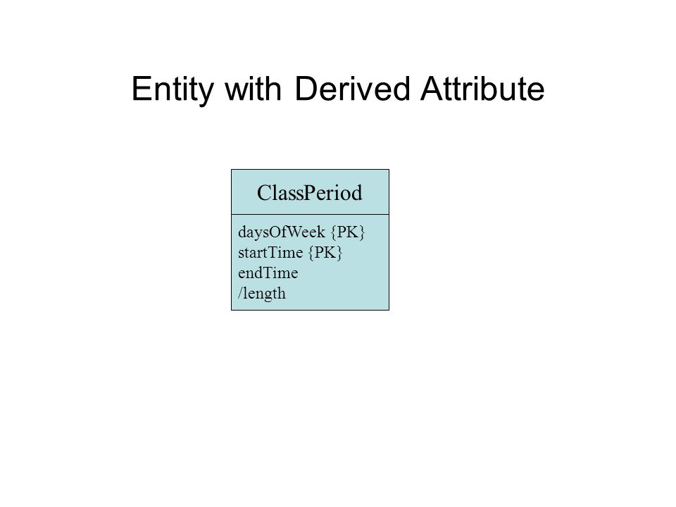 Entity with Derived Attribute ClassPeriod daysOfWeek {PK} startTime {PK} endTime /length