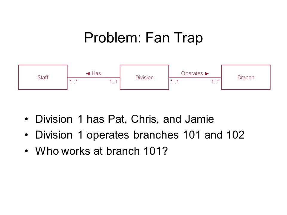 Problem: Fan Trap Division 1 has Pat, Chris, and Jamie Division 1 operates branches 101 and 102 Who works at branch 101