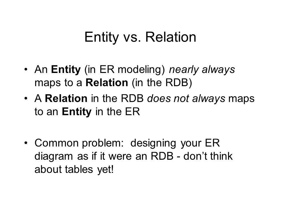 Type vs.Instance Entity type -- a class of entity, e.g.