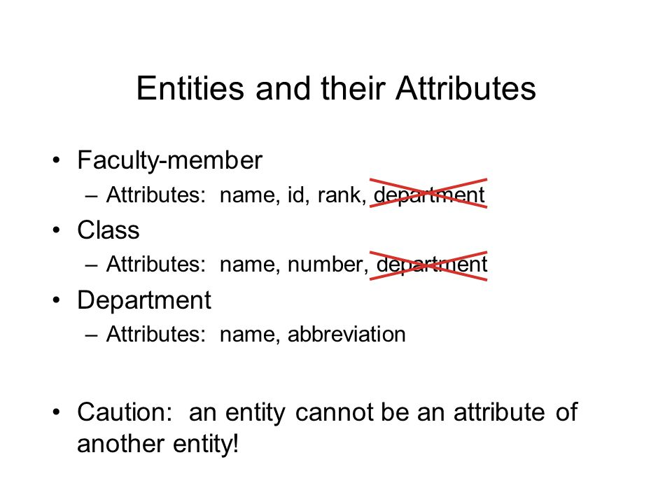 Entities and their Attributes Faculty-member –Attributes: name, id, rank, department Class –Attributes: name, number, department Department –Attributes: name, abbreviation Caution: an entity cannot be an attribute of another entity!
