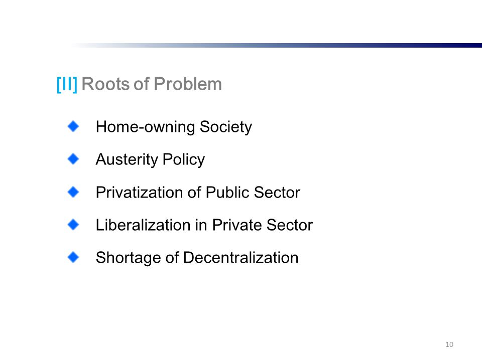 10 Home-owning Society Austerity Policy Privatization of Public Sector Liberalization in Private Sector Shortage of Decentralization [II] Roots of Problem
