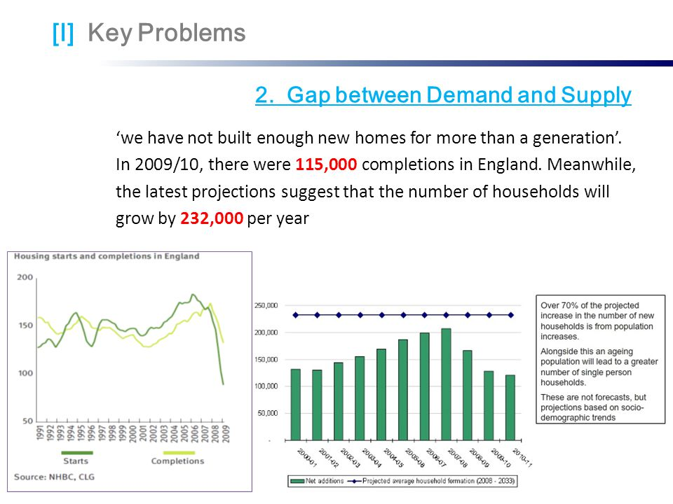 7 2. Gap between Demand and Supply 'we have not built enough new homes for more than a generation'.