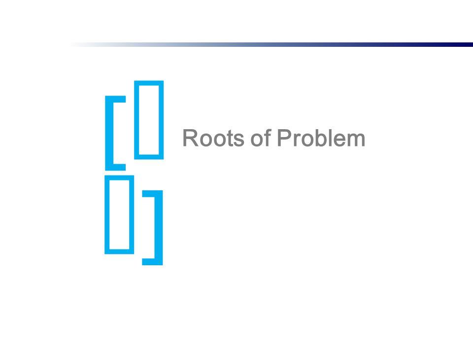 [Ii][Ii] Roots of Problem
