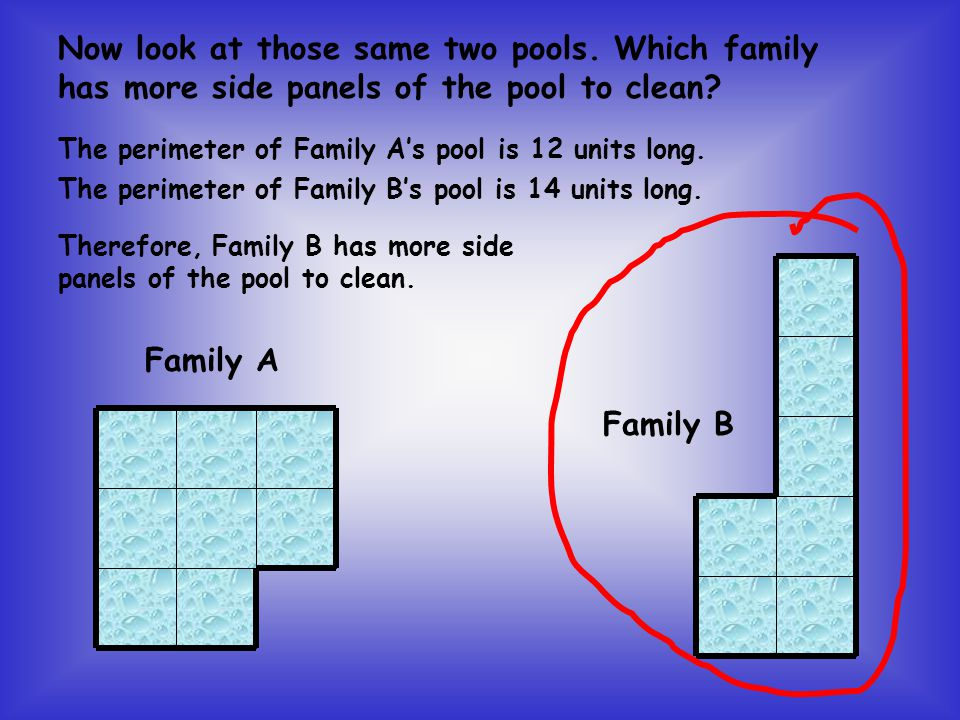 The perimeter of Family A's pool is 12 units long.