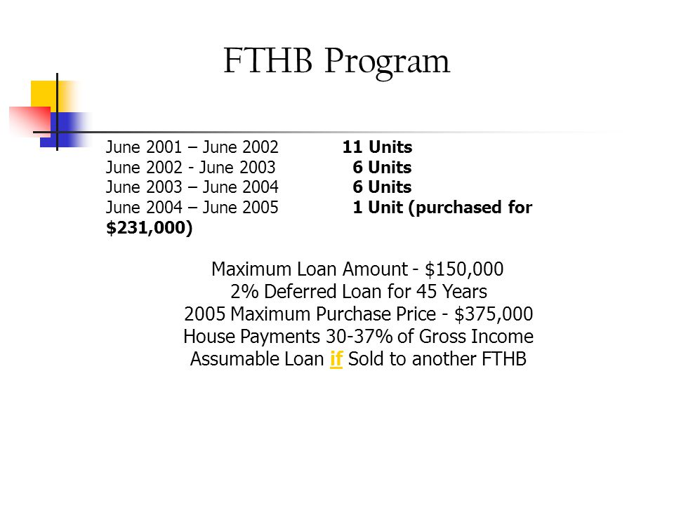 FTHB Program June 2001 – June 200211 Units June 2002 - June 2003 6 Units June 2003 – June 2004 6 Units June 2004 – June 2005 1 Unit (purchased for $231,000) Maximum Loan Amount - $150,000 2% Deferred Loan for 45 Years 2005 Maximum Purchase Price - $375,000 House Payments 30-37% of Gross Income Assumable Loan if Sold to another FTHB
