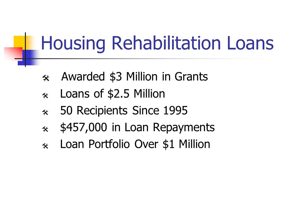 Housing Rehabilitation Loans  Awarded $3 Million in Grants  Loans of $2.5 Million  50 Recipients Since 1995  $457,000 in Loan Repayments  Loan Po
