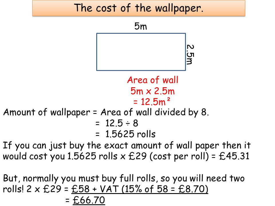 The cost of the wallpaper.