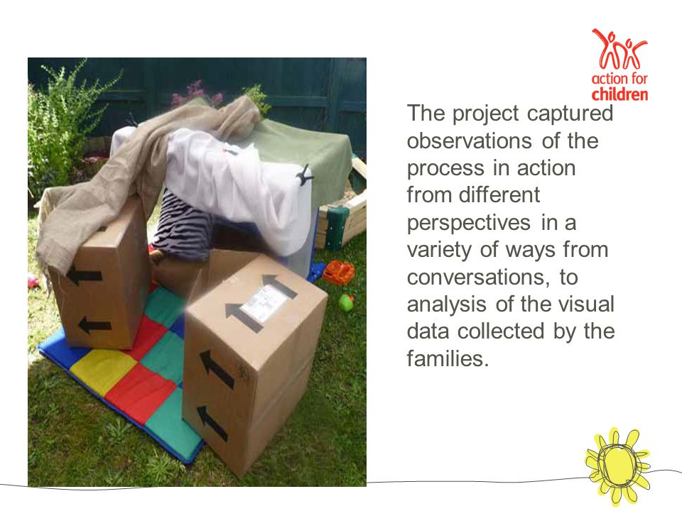 The project captured observations of the process in action from different perspectives in a variety of ways from conversations, to analysis of the visual data collected by the families.