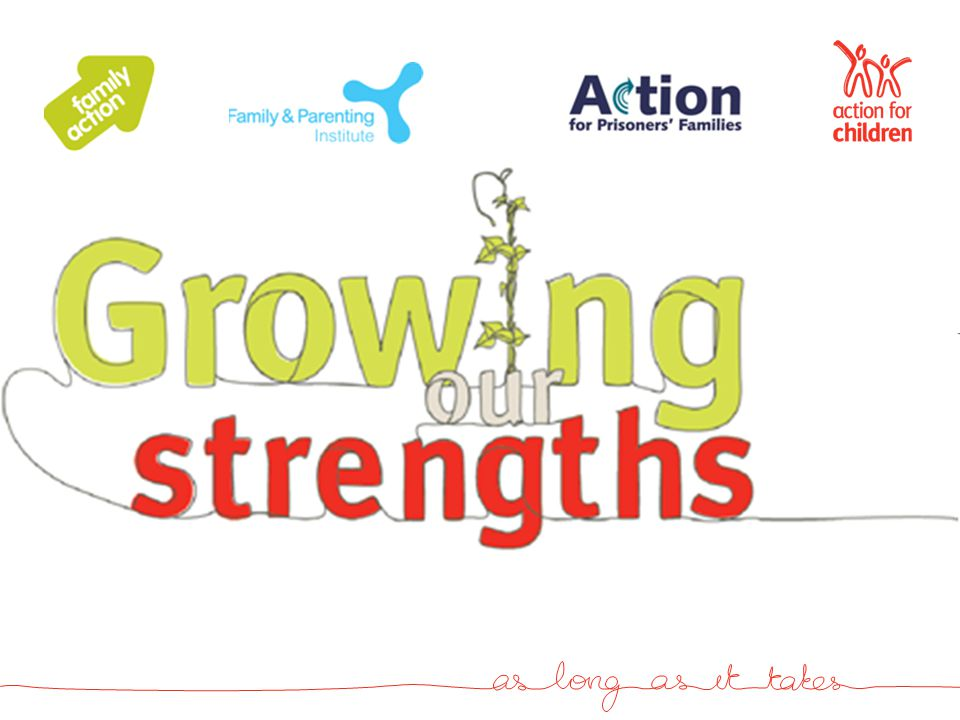 One Year On…… What we did Key messages Sharing our learning http://www.actionforchildren.org.uk/ growingourstrengths