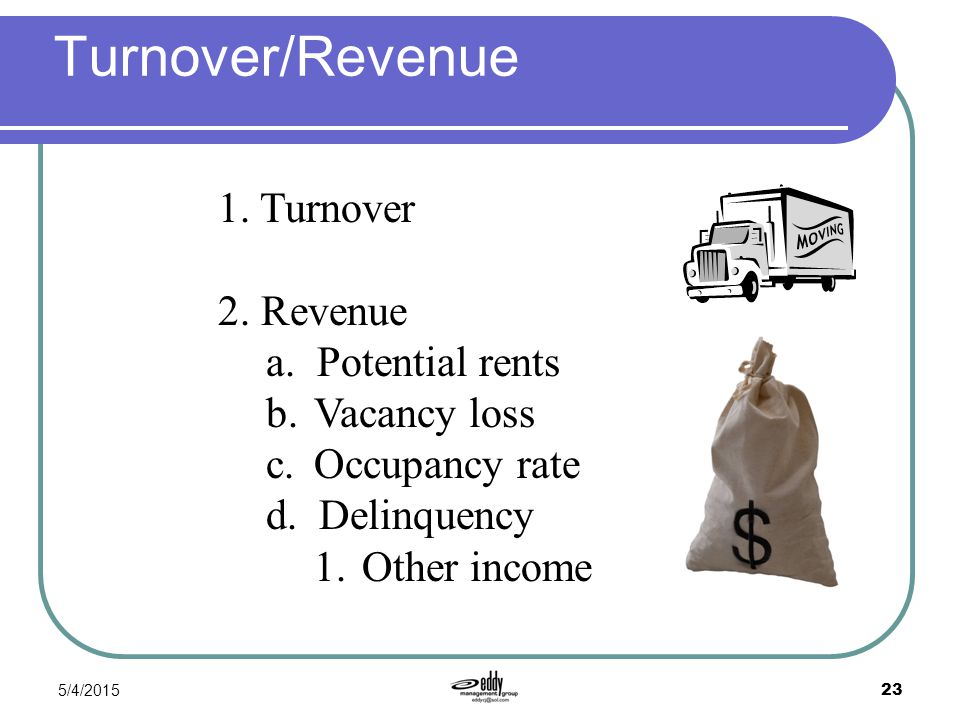 5/4/2015 23 Turnover/Revenue 1. Turnover 2. Revenue a. Potential rents b.Vacancy loss c.Occupancy rate d. Delinquency 1.Other income