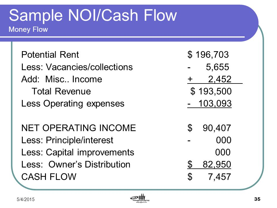 5/4/2015 35 Sample NOI/Cash Flow Money Flow Potential Rent$ 196,703 Less: Vacancies/collections- 5,655 Add: Misc.. Income+ 2,452 Total Revenue $ 193,5
