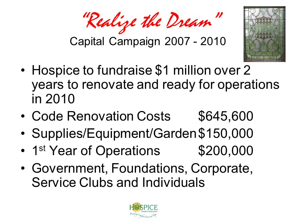 Realize the Dream Capital Campaign 2007 - 2010 Hospice to fundraise $1 million over 2 years to renovate and ready for operations in 2010 Code Renovation Costs$645,600 Supplies/Equipment/Garden$150,000 1 st Year of Operations$200,000 Government, Foundations, Corporate, Service Clubs and Individuals
