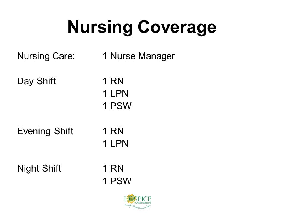 Nursing Care:1 Nurse Manager Day Shift1 RN 1 LPN 1 PSW Evening Shift1 RN 1 LPN Night Shift1 RN 1 PSW Nursing Coverage