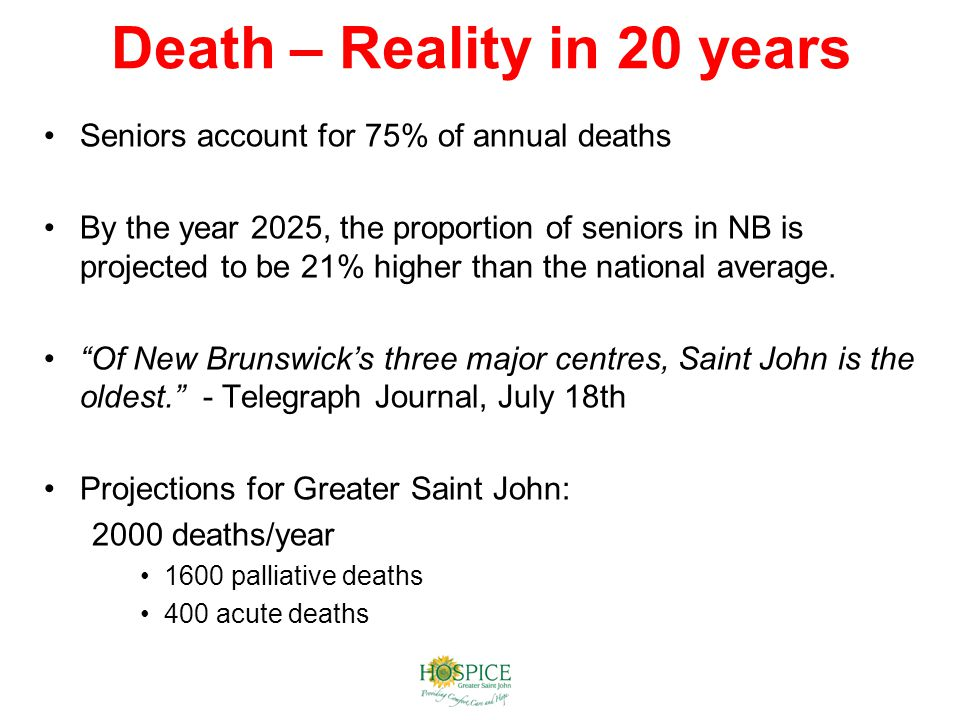 Death – Reality in 20 years Seniors account for 75% of annual deaths By the year 2025, the proportion of seniors in NB is projected to be 21% higher than the national average.