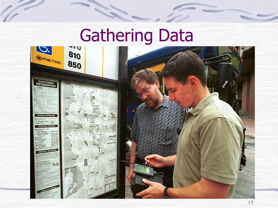 15 Gathering Data