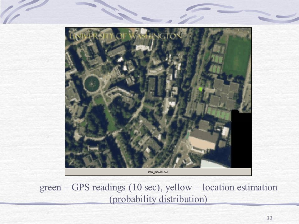 33 green – GPS readings (10 sec), yellow – location estimation (probability distribution)