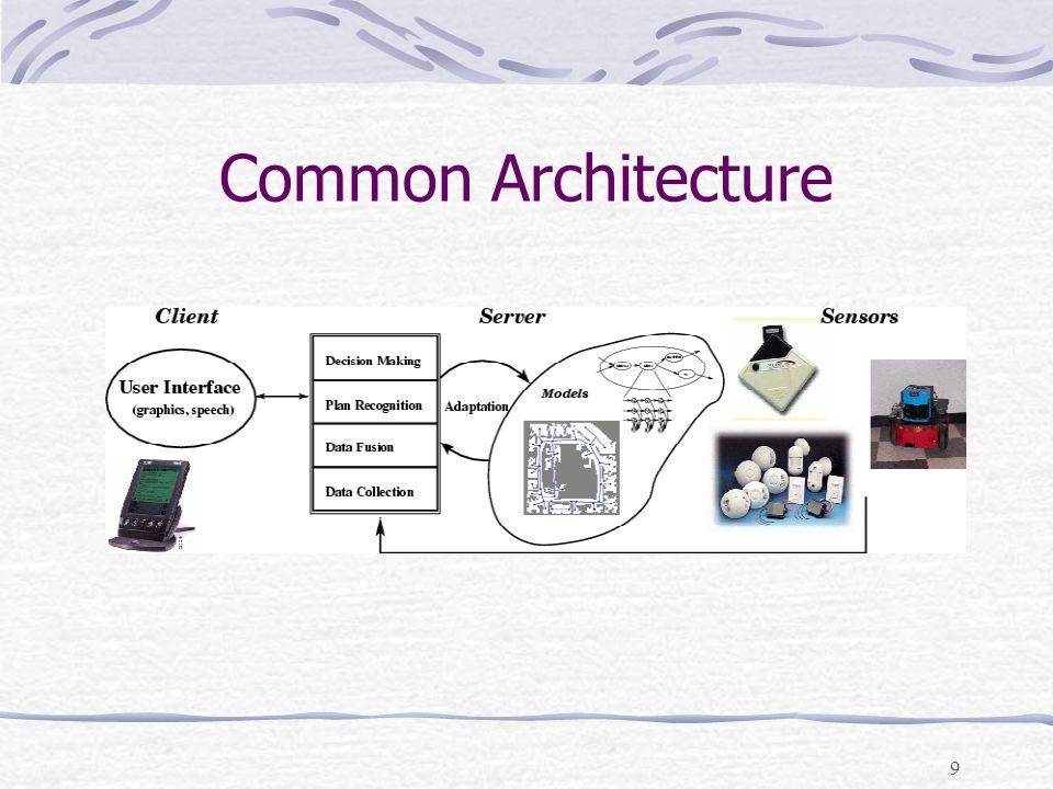 9 Common Architecture