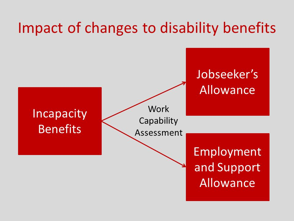 Incapacity Benefits Jobseeker's Allowance Work Capability Assessment Impact of changes to disability benefits Employment and Support Allowance