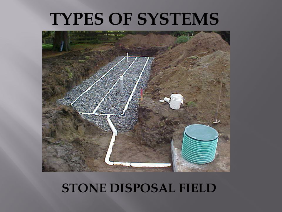 TYPES OF SYSTEMS STONE DISPOSAL FIELD