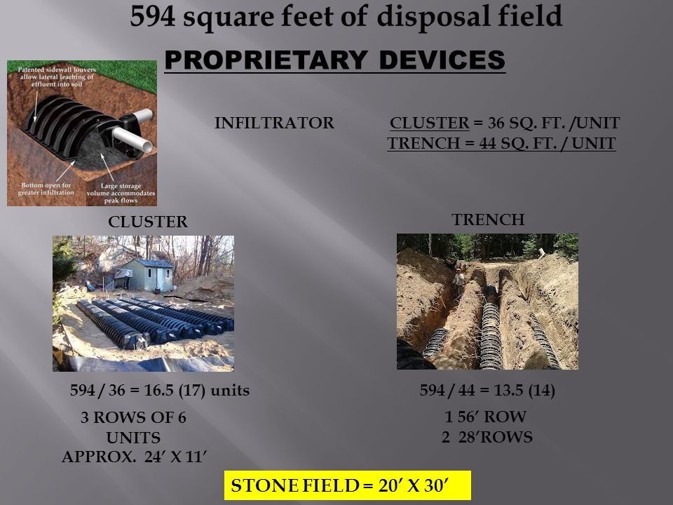 PROPRIETARY DEVICES INFILTRATOR CLUSTER = 36 SQ. FT. /UNIT TRENCH = 44 SQ. FT. / UNIT 594 / 36 = 16.5 (17) units 3 ROWS OF 6 UNITS APPROX. 24' X 11' S