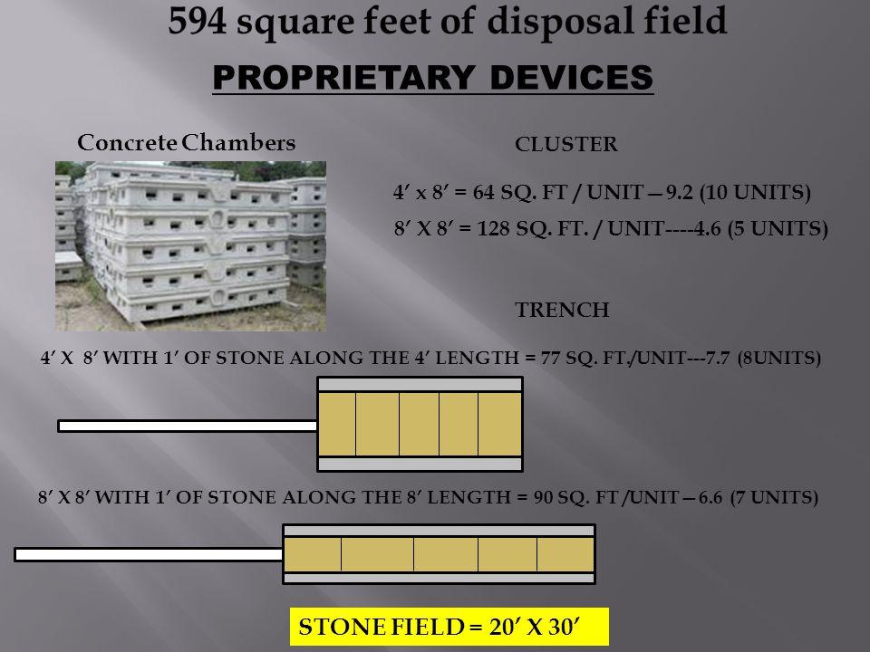 PROPRIETARY DEVICES STONE FIELD = 20' X 30' Concrete Chambers 4' x 8' = 64 SQ. FT / UNIT—9.2 (10 UNITS) 8' X 8' = 128 SQ. FT. / UNIT----4.6 (5 UNITS)