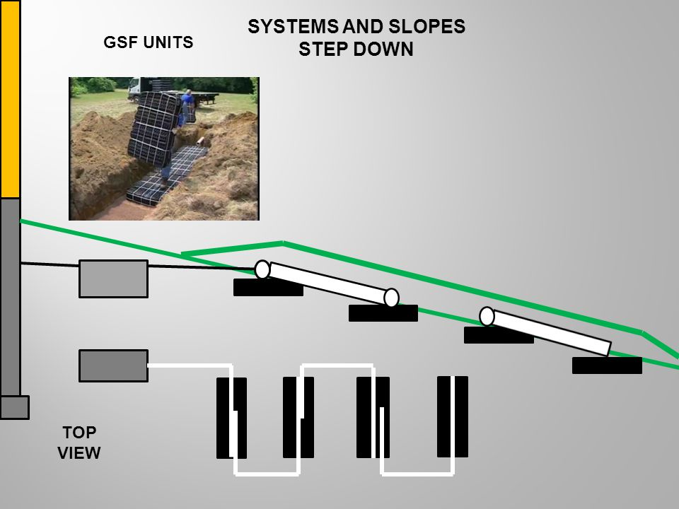 SYSTEMS AND SLOPES STEP DOWN GSF UNITS TOP VIEW
