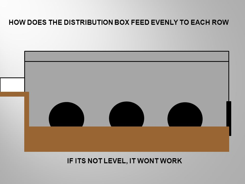 HOW DOES THE DISTRIBUTION BOX FEED EVENLY TO EACH ROW IF ITS NOT LEVEL, IT WONT WORK