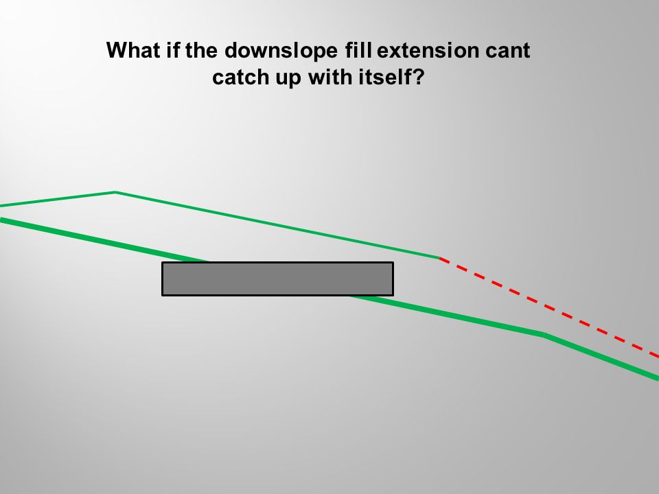 What if the downslope fill extension cant catch up with itself?