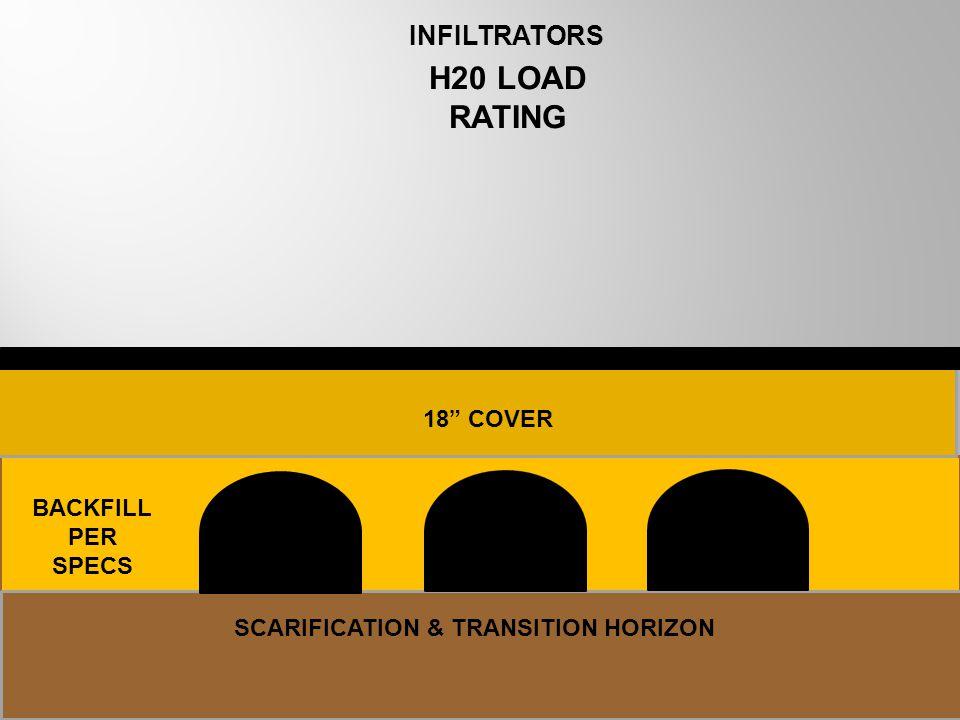 "SCARIFICATION & TRANSITION HORIZON BACKFILL PER SPECS 18"" COVER INFILTRATORS H20 LOAD RATING"
