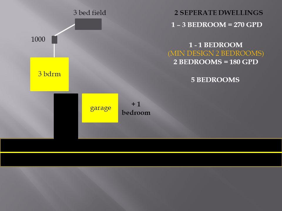 3 bdrm garage 3 bed field 1000 + 1 bedroom 2 SEPERATE DWELLINGS 1 – 3 BEDROOM = 270 GPD 1 - 1 BEDROOM (MIN DESIGN 2 BEDROOMS) 2 BEDROOMS = 180 GPD 5 B