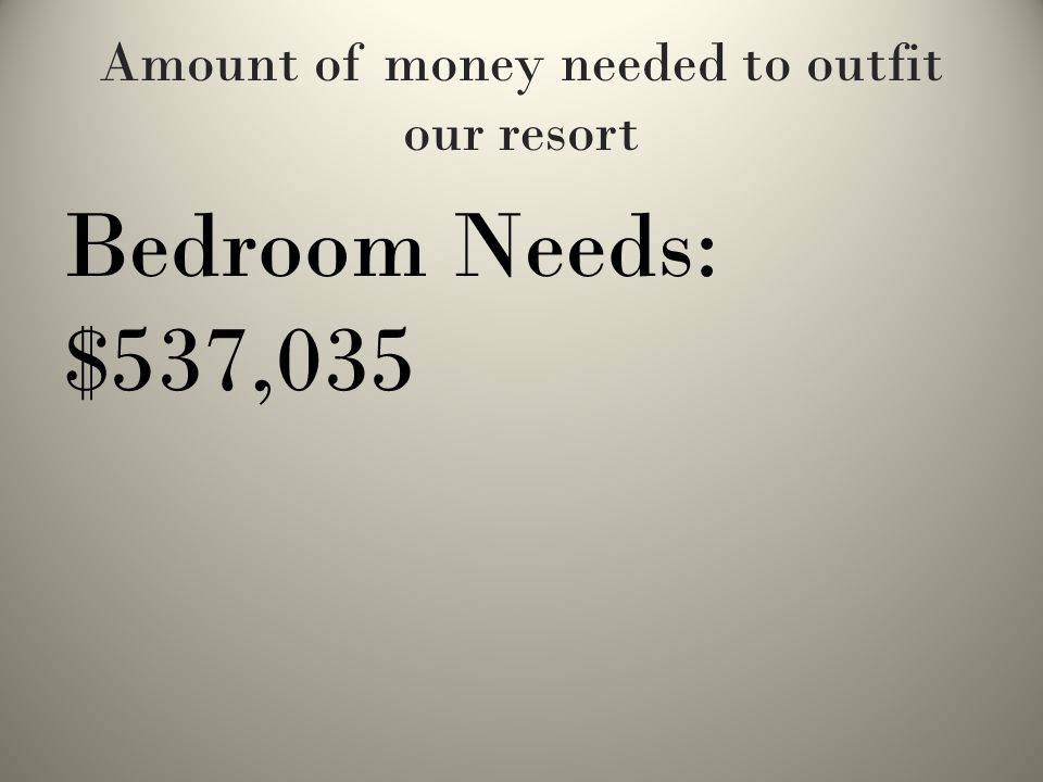 Amount of money needed to outfit our resort Bathroom Needs: $21,840