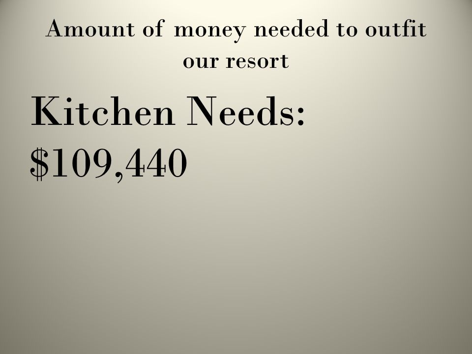 Amount of money needed to outfit our resort Kitchen Needs: $109,440