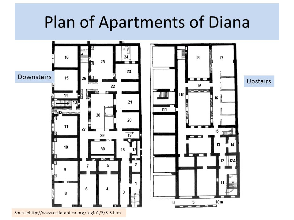 Plan of Apartments of Diana Source:http://www.ostia-antica.org/regio1/3/3-3.htm Downstairs Upstairs