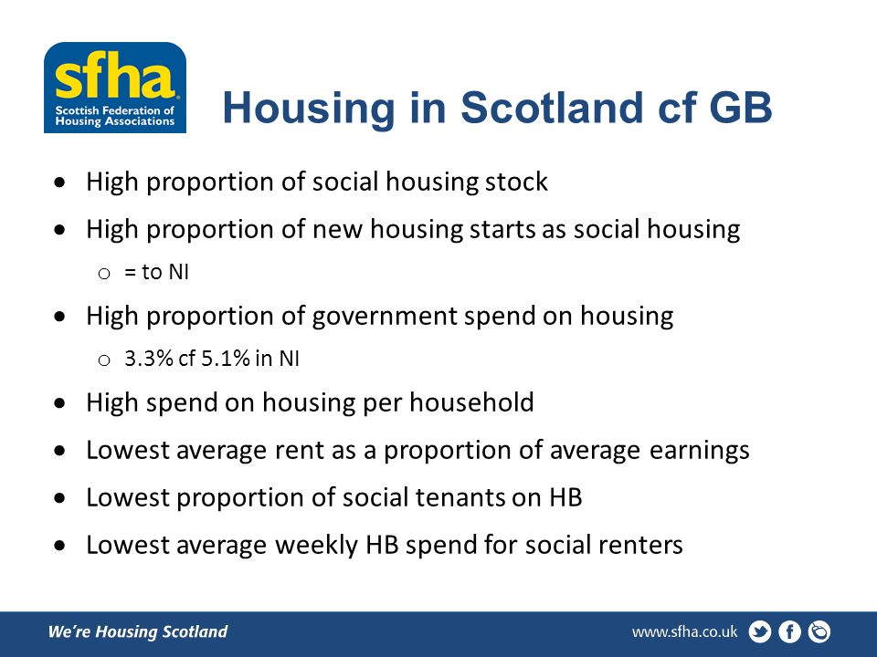 Housing in Scotland cf GB  High proportion of social housing stock  High proportion of new housing starts as social housing o = to NI  High proport