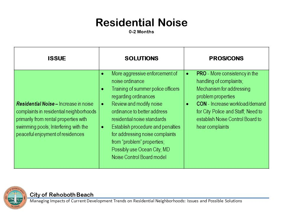 City of Rehoboth Beach Managing Impacts of Current Development Trends on Residential Neighborhoods: Issues and Possible Solutions Residential Noise 0-2 Months ISSUE SOLUTIONSPROS/CONS Residential Noise – Increase in noise complaints in residential neighborhoods primarily from rental properties with swimming pools; Interfering with the peaceful enjoyment of residences  More aggressive enforcement of noise ordinance  Training of summer police officers regarding ordinances  Review and modify noise ordinance to better address residential noise standards  Establish procedure and penalties for addressing noise complaints from problem properties; Possibly use Ocean City, MD Noise Control Board model  PRO - More consistency in the handling of complaints; Mechanism for addressing problem properties  CON - Increase workload/demand for City Police and Staff; Need to establish Noise Control Board to hear complaints