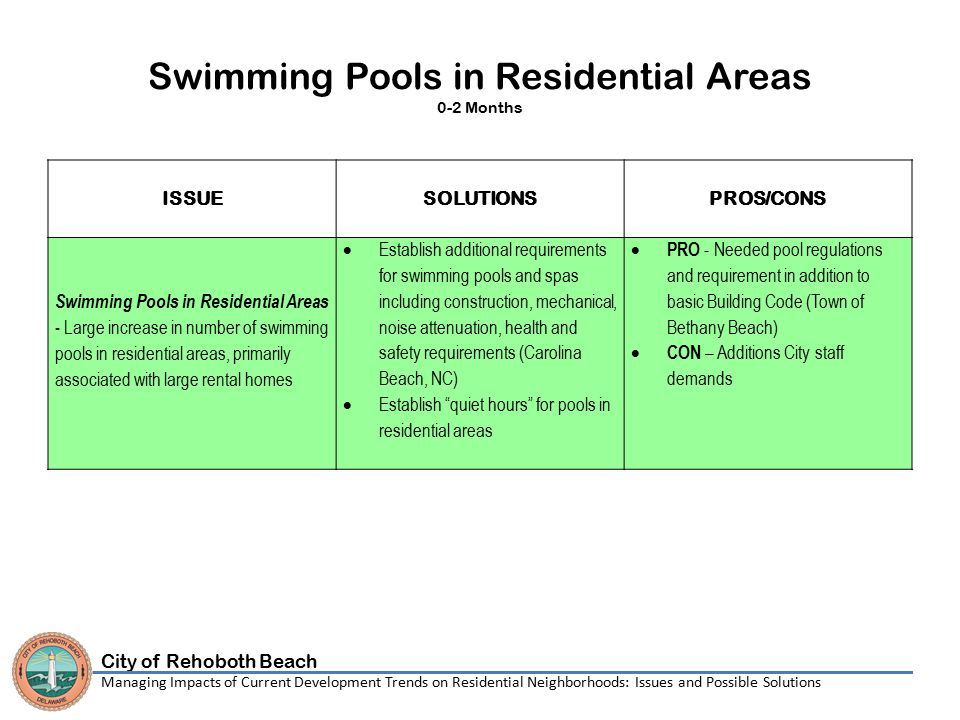 City of Rehoboth Beach Managing Impacts of Current Development Trends on Residential Neighborhoods: Issues and Possible Solutions Swimming Pools in Residential Areas 0-2 Months ISSUE SOLUTIONSPROS/CONS Swimming Pools in Residential Areas - Large increase in number of swimming pools in residential areas, primarily associated with large rental homes  Establish additional requirements for swimming pools and spas including construction, mechanical, noise attenuation, health and safety requirements (Carolina Beach, NC)  Establish quiet hours for pools in residential areas  PRO - Needed pool regulations and requirement in addition to basic Building Code (Town of Bethany Beach)  CON – Additions City staff demands