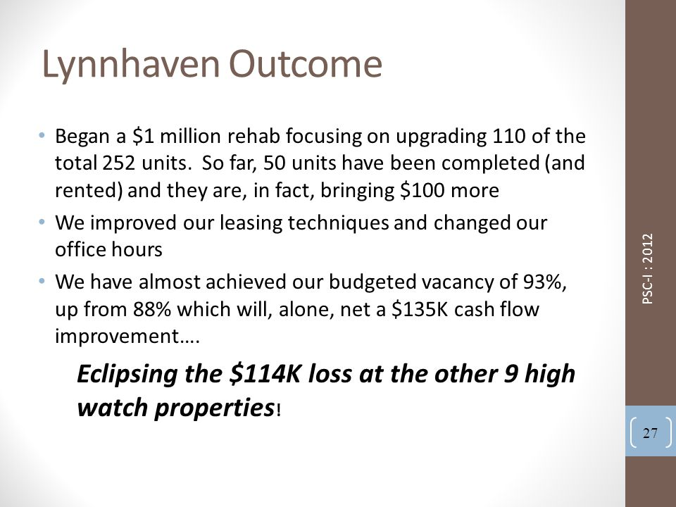 Lynnhaven Outcome Began a $1 million rehab focusing on upgrading 110 of the total 252 units.