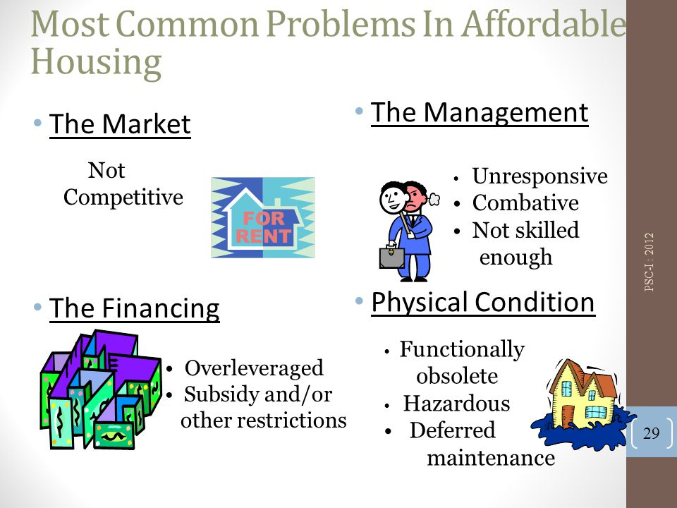 Most Common Problems In Affordable Housing The Market The Financing The Management Physical Condition Not Competitive Overleveraged Subsidy and/or other restrictions Functionally obsolete Hazardous Deferred maintenance Unresponsive Combative Not skilled enough 29 PSC-I : 2012