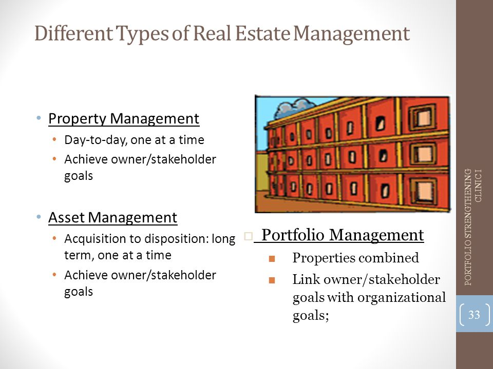 Different Types of Real Estate Management Property Management Day-to-day, one at a time Achieve owner/stakeholder goals Asset Management Acquisition to disposition: long term, one at a time Achieve owner/stakeholder goals  Portfolio Management Properties combined Link owner/stakeholder goals with organizational goals; 33 PORTFOLIO STRENGTHENING CLINIC I