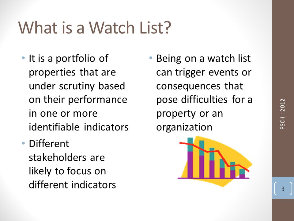 What is a Watch List.