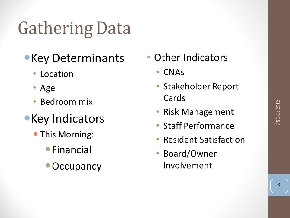 Gathering Data Key Determinants Location Age Bedroom mix Key Indicators This Morning: Financial Occupancy Other Indicators CNAs Stakeholder Report Cards Risk Management Staff Performance Resident Satisfaction Board/Owner Involvement PSC-I : 2012 5