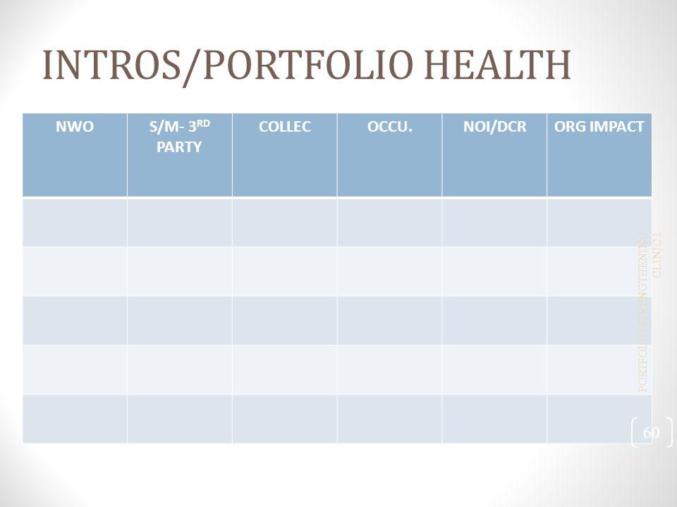 INTROS/PORTFOLIO HEALTH NWOS/M- 3 RD PARTY COLLECOCCU.NOI/DCRORG IMPACT PORTFOLIO STRENGTHENING CLINIC I 60