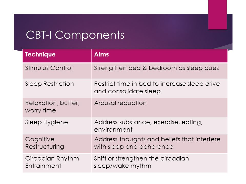CBT-I Components TechniqueAims Stimulus ControlStrengthen bed & bedroom as sleep cues Sleep RestrictionRestrict time in bed to increase sleep drive an