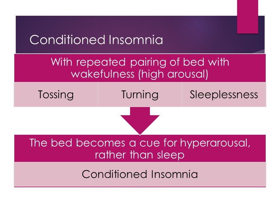 Prevalence of Insomnia  Approximately 10% - 15% of adults suffer from chronic insomnia  An additional 1/3 have transient or occasional insomnia  Approximately 40% of veterans seen by VA primary care  Approximately 19% of primary care patients in the general community