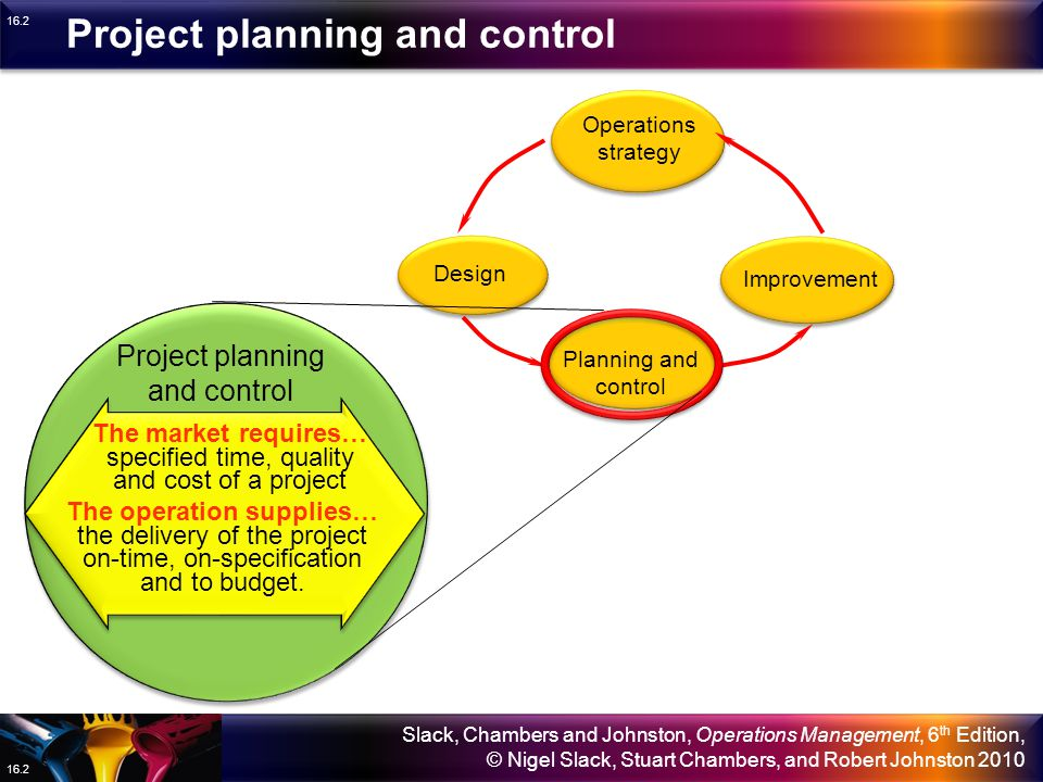 Slack, Chambers and Johnston, Operations Management, 6 th Edition, © Nigel Slack, Stuart Chambers, and Robert Johnston 2010 16.1 Chapter 16 Project planning and control Photodisc.
