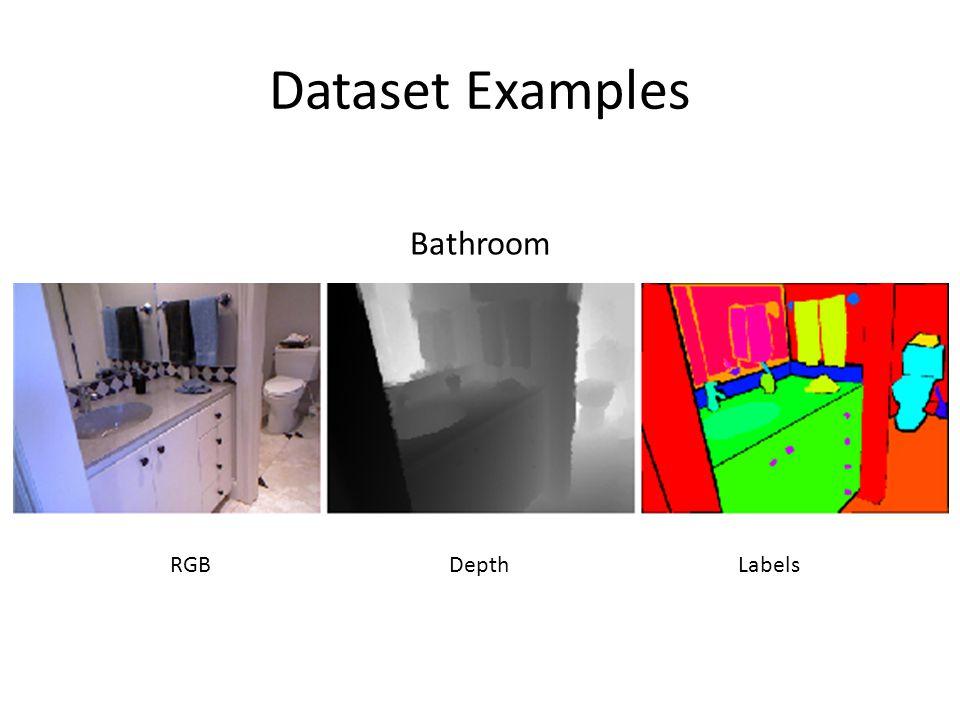 Dataset Examples Bathroom RGBDepthLabels
